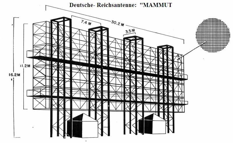 Mammut Hoarding Radar Illustration Deutsch Reich