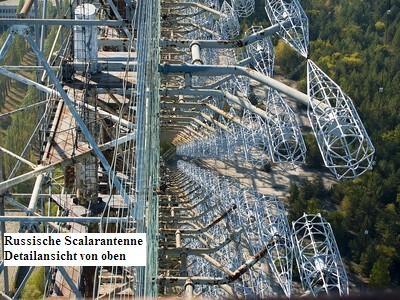 Russische Skalar-Antenne(Ansicht von oben)