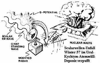 Kyshtym-Ural-1957-58 russ.Atommmüllager explodierte durch elektomagn. Impuls-rückwirkung