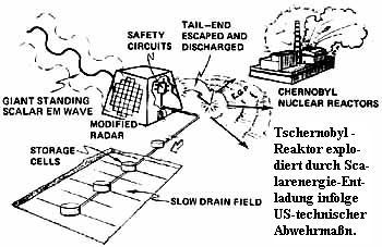 Tschernobyl explodierte durch Sklalar Strahlenwaffe